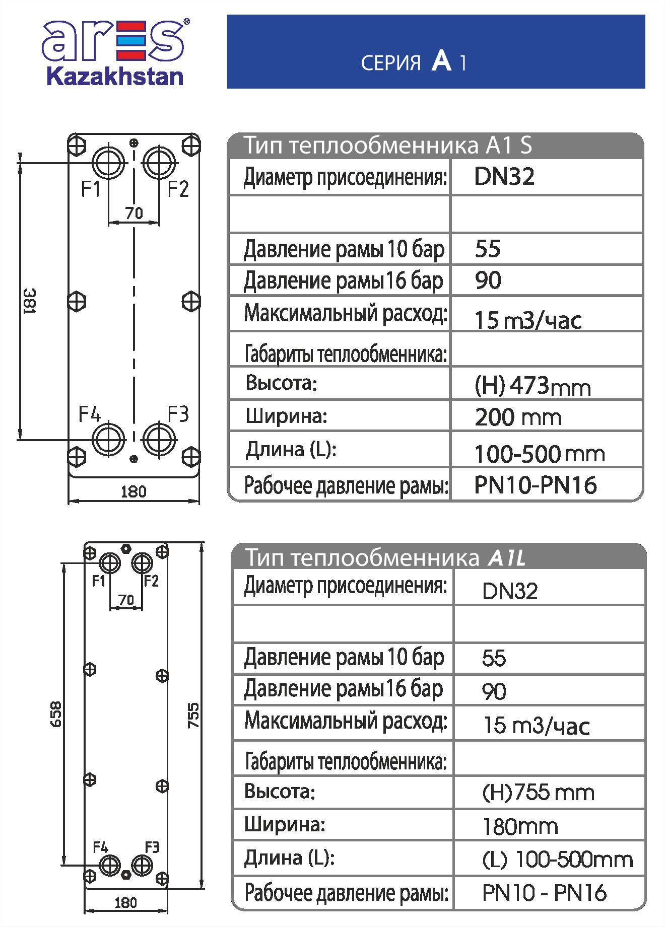 Ares серия А1