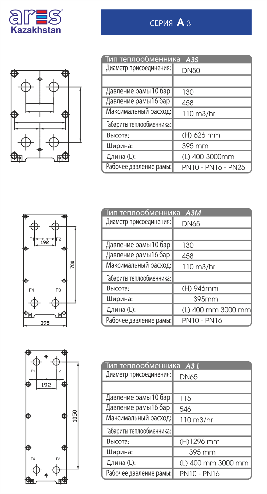 Ares серия А3