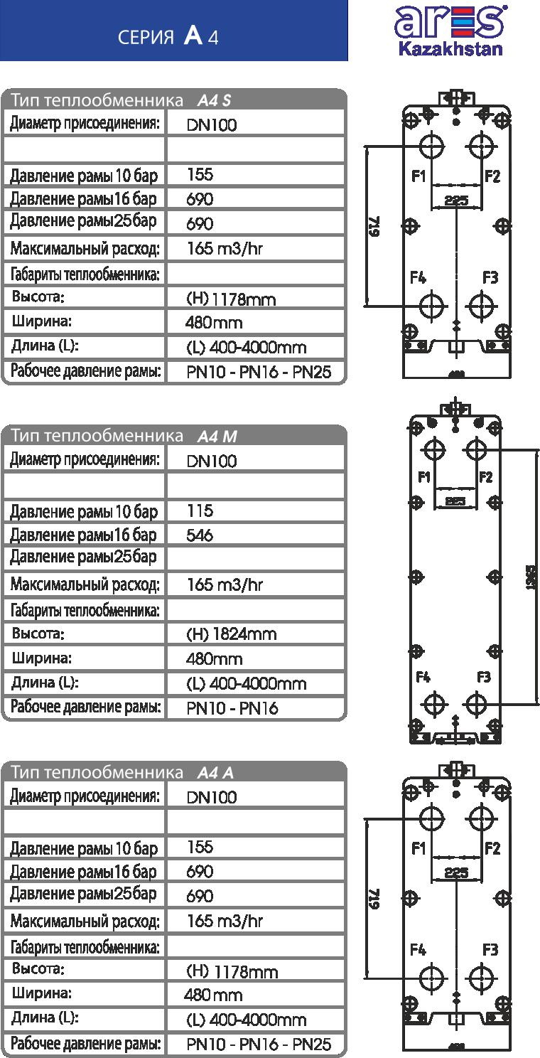 Ares серия А4