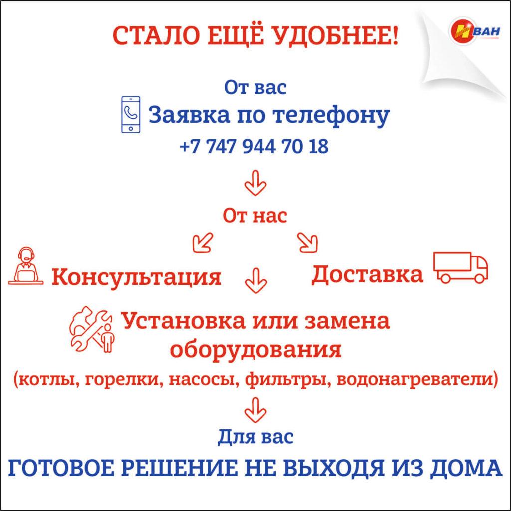 Доставка и установка оборудования в Шымкенте